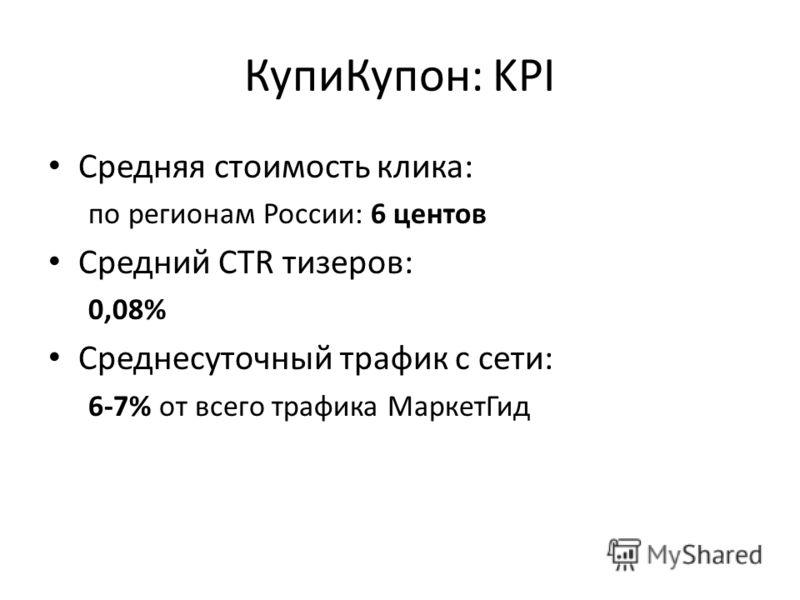 КупиКупон: KPI Средняя стоимость клика: по регионам России: 6 центов Средний CTR тизеров: 0,08% Среднесуточный трафик с сети: 6-7% от всего трафика МаркетГид