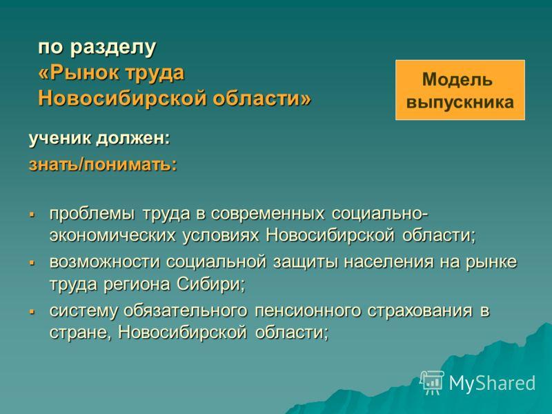 по разделу «Рынок труда Новосибирской области» ученик должен: знать/понимать: проблемы труда в современных социально- экономических условиях Новосибирской области; проблемы труда в современных социально- экономических условиях Новосибирской области;