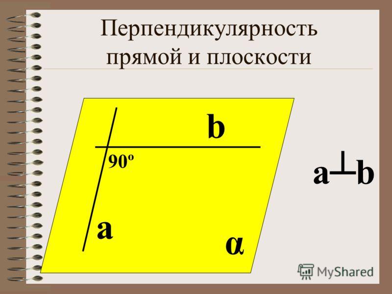 Перпендикулярность прямой и плоскости α а b аbаb 90º