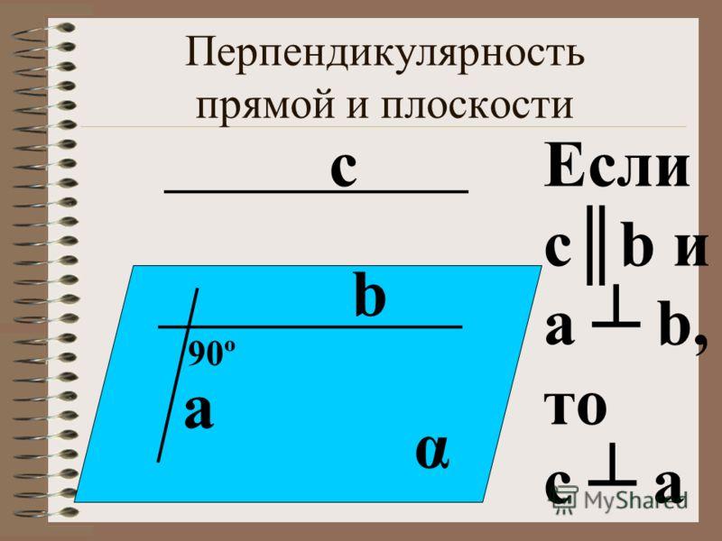 Перпендикулярность прямой и плоскости α а b Если сb и а b, то с а c 90º