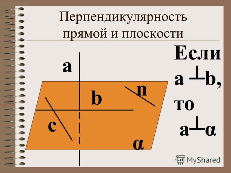 Перпендикулярность прямой и плоскости α а b Если а b, то аα с n