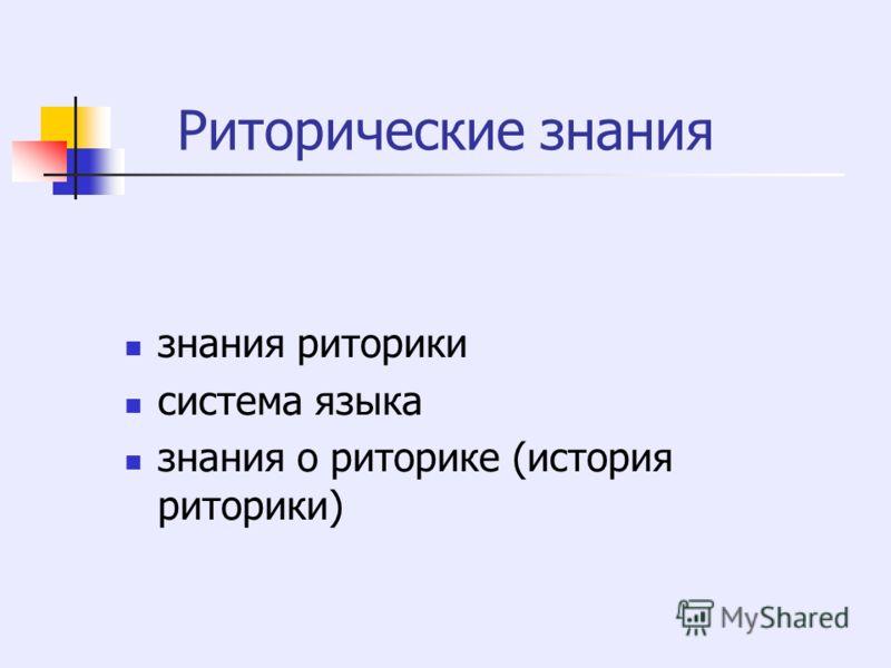 Риторические знания знания риторики система языка знания о риторике (история риторики)