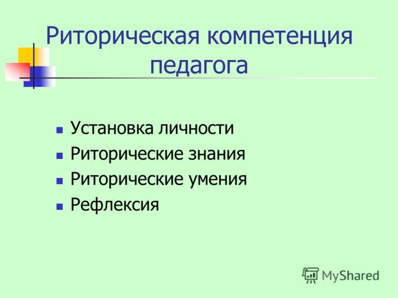 Риторическая компетенция педагога Установка личности Риторические знания Риторические умения Рефлексия