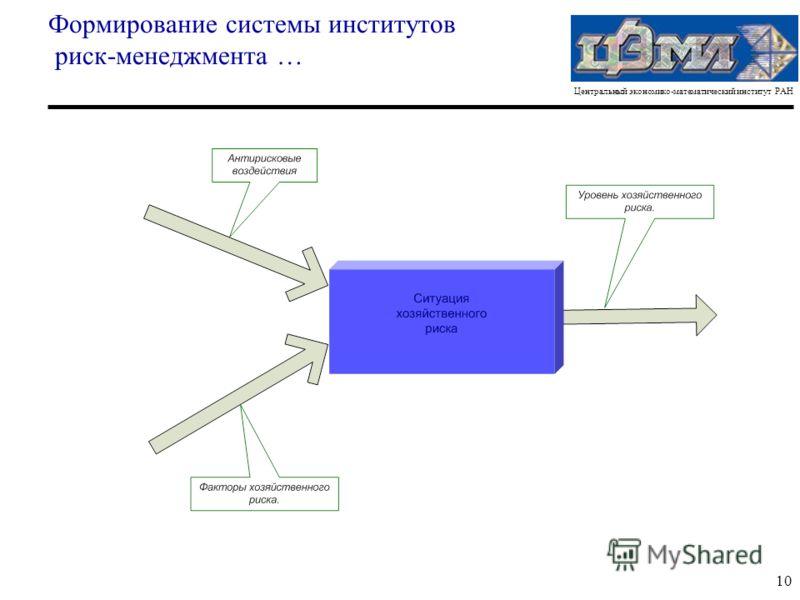 Центральный экономико-математический институт РАН 10 Формирование системы институтов риск-менеджмента …