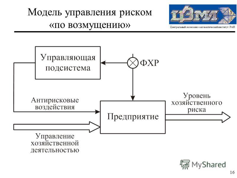 Центральный экономико-математический институт РАН 16 Модель управления риском «по возмущению»