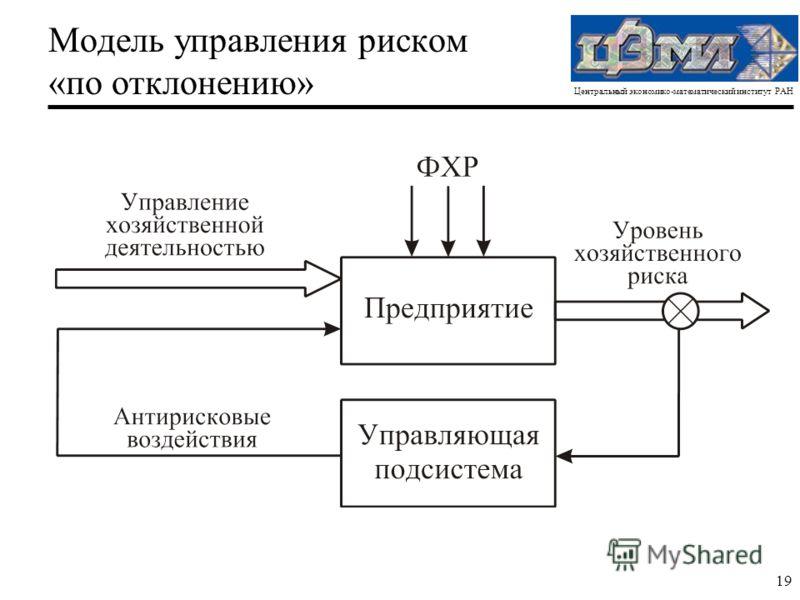 Центральный экономико-математический институт РАН 19 Модель управления риском «по отклонению»