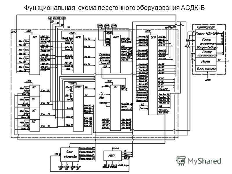 Функциональная схема перегонного оборудования АСДК-Б