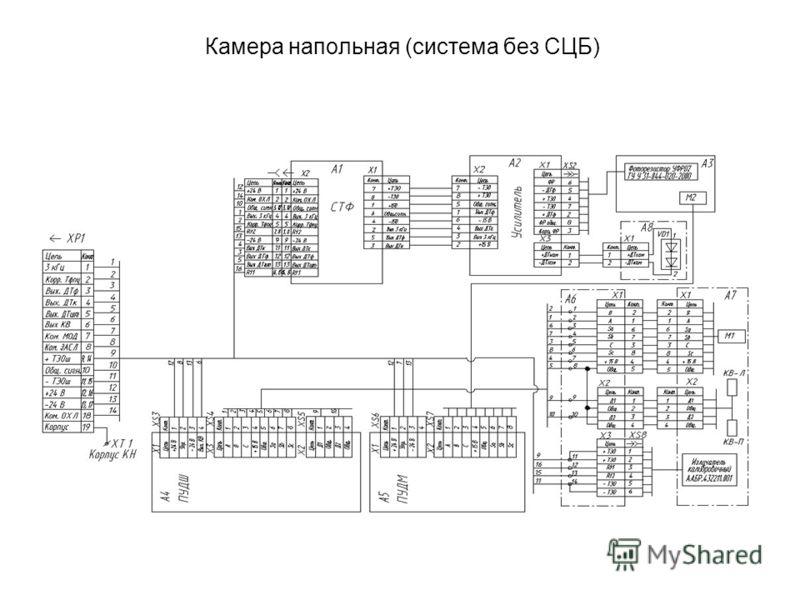 Камера напольная (система без СЦБ)