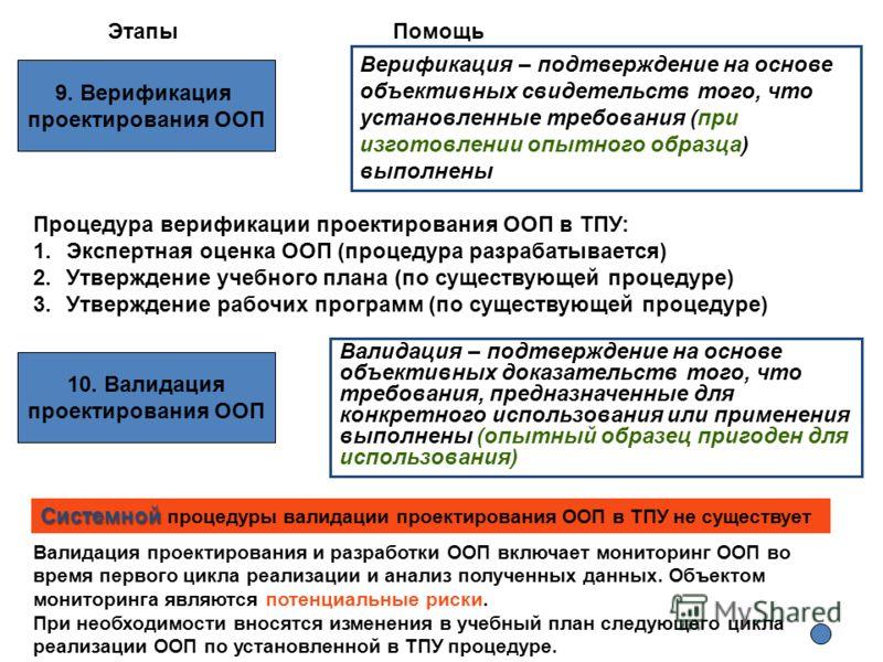 9. Верификация проектирования ООП Верификация – подтверждение на основе объективных свидетельств того, что установленные требования (при изготовлении опытного образца) выполнены Процедура верификации проектирования ООП в ТПУ: 1.Экспертная оценка ООП
