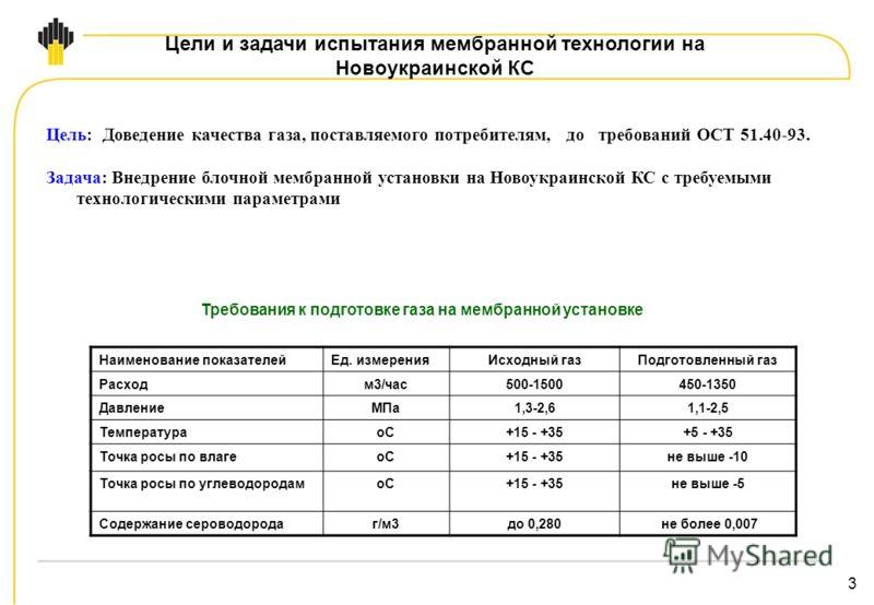 Цель: Доведение качества газа, поставляемого потребителям, до требований ОСТ 51.40-93. Задача: Внедрение блочной мембранной установки на Новоукраинской КС с требуемыми технологическими параметрами Цели и задачи испытания мембранной технологии на Ново