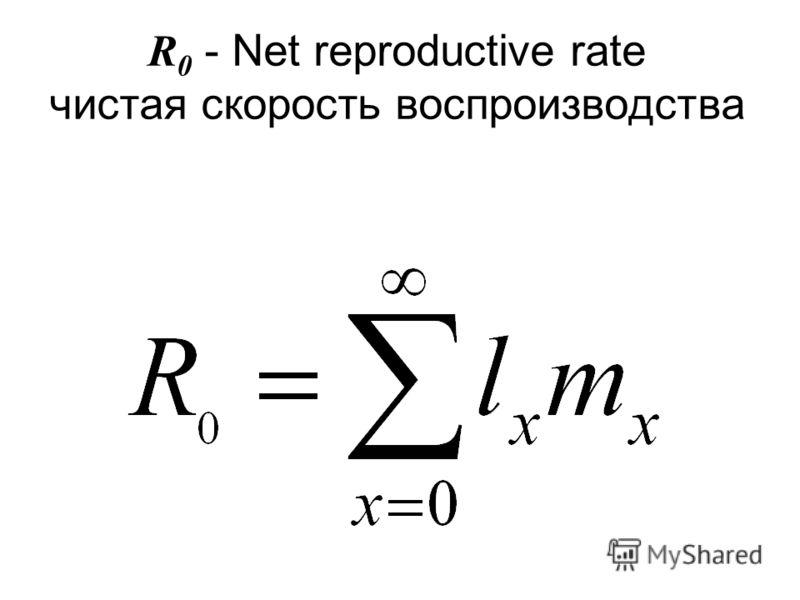 R 0 - Net reproductive rate чистая скорость воспроизводства