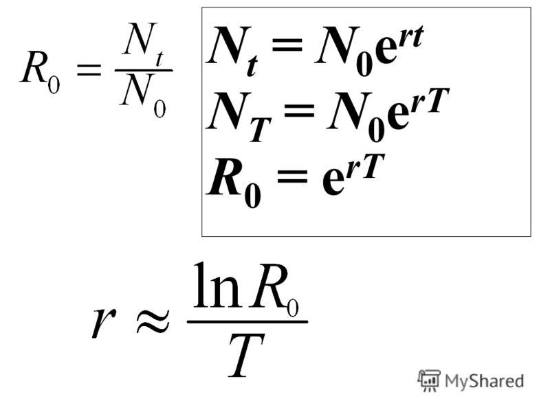 N t = N 0 e rt N T = N 0 e rT R 0 = e rT