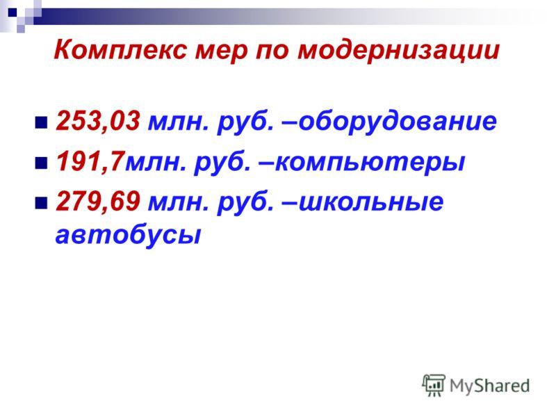 Комплекс мер по модернизации 253,03 млн. руб. –оборудование 191,7млн. руб. –компьютеры 279,69 млн. руб. –школьные автобусы