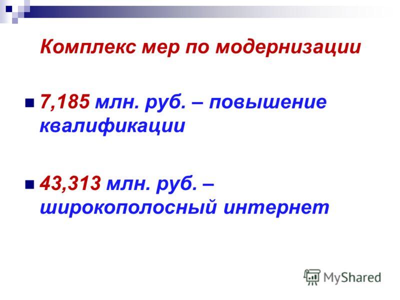 Комплекс мер по модернизации 7,185 млн. руб. – повышение квалификации 43,313 млн. руб. – широкополосный интернет