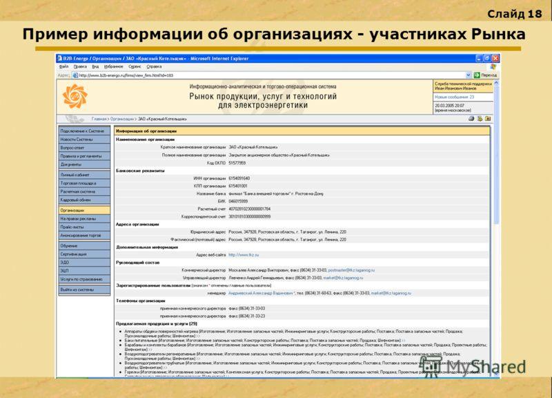 Слайд 18 Пример информации об организациях - участниках Рынка