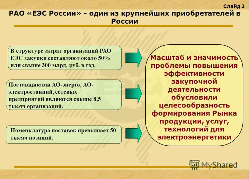 Слайд 2 РАО «ЕЭС России» - один из крупнейших приобретателей в России В структуре затрат организаций РАО ЕЭС закупки составляют около 50% или свыше 300 млрд. руб. в год. Поставщиками АО-энерго, АО- электростанций, сетевых предприятий являются свыше 8
