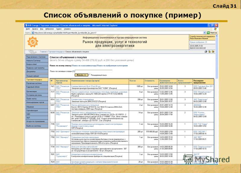 Слайд 31 Список объявлений о покупке (пример)