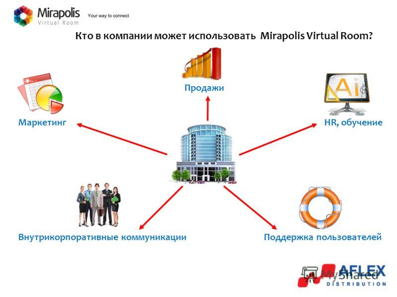 Кто в компании может использовать Mirapolis Virtual Room? Внутрикорпоративные коммуникации МаркетингHR, обучение Поддержка пользователей Продажи