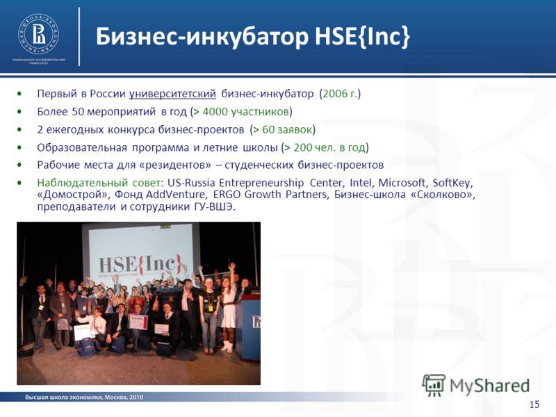 15 Бизнес-инкубатор HSE{Inc} Первый в России университетский бизнес-инкубатор (2006 г.) Более 50 мероприятий в год (> 4000 участников) 2 ежегодных конкурса бизнес-проектов (> 60 заявок) Образовательная программа и летние школы (> 200 чел. в год) Рабо