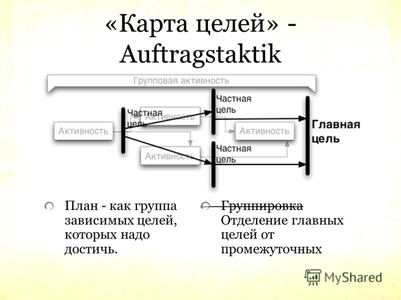 «Карта целей» - Auftragstaktik План - как группа зависимых целей, которых надо достичь. Группировка Отделение главных целей от промежуточных