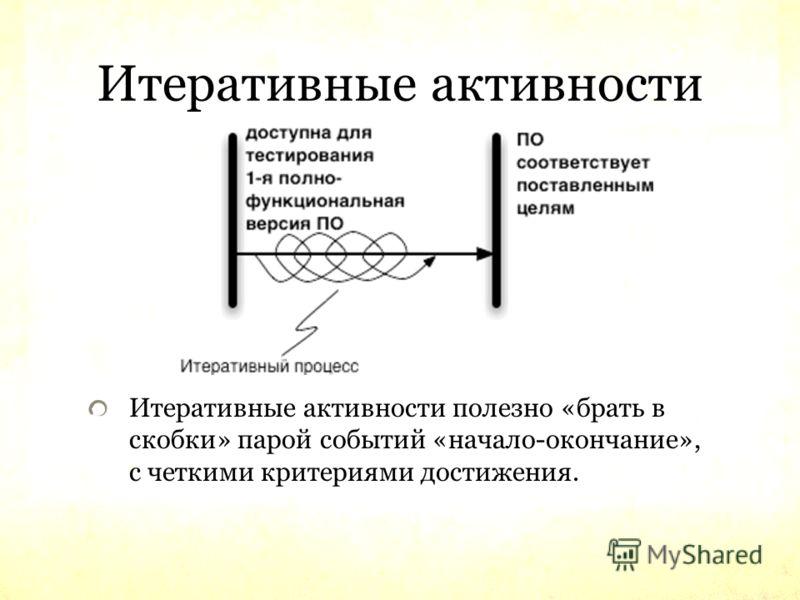Итеративные активности Итеративные активности полезно «брать в скобки» парой событий «начало-окончание», с четкими критериями достижения.