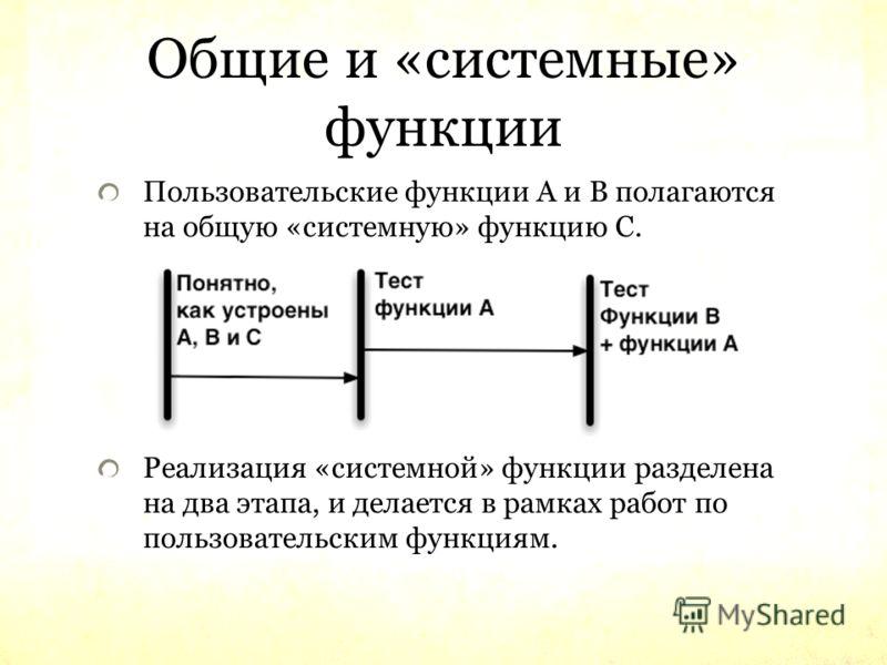 Общие и «системные» функции Пользовательские функции A и B полагаются на общую «системную» функцию C. Реализация «системной» функции разделена на два этапа, и делается в рамках работ по пользовательским функциям.