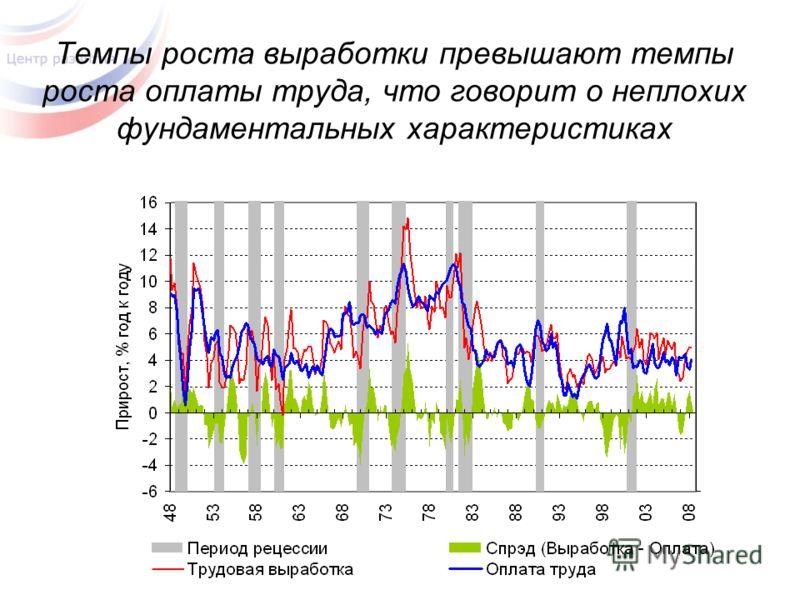 Темпы роста выработки превышают темпы роста оплаты труда, что говорит о неплохих фундаментальных характеристиках