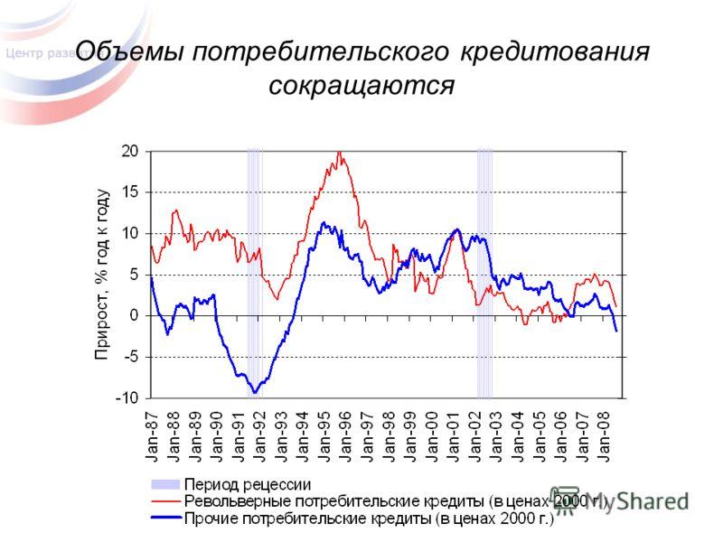 Объемы потребительского кредитования сокращаются