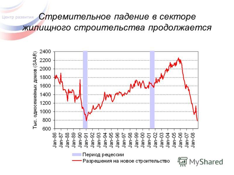 Стремительное падение в секторе жилищного строительства продолжается