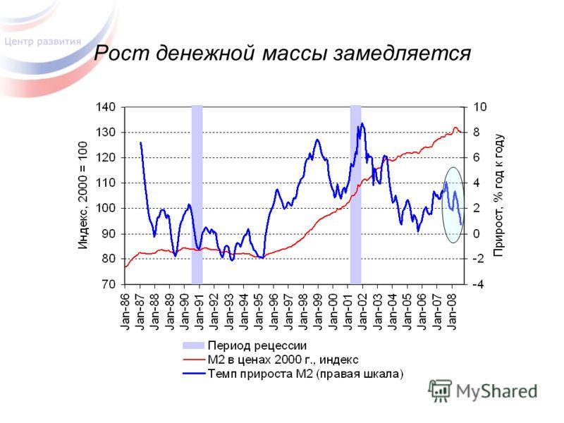 Рост денежной массы замедляется