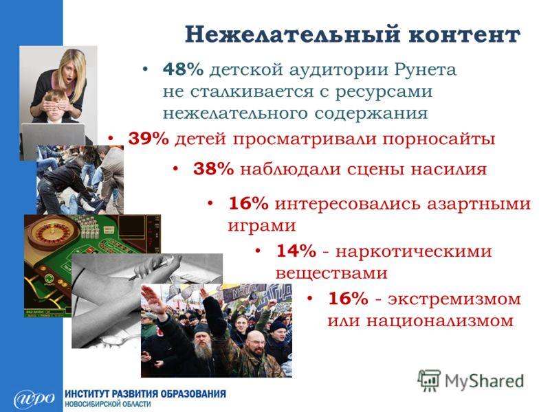 Нежелательный контент 48% детской аудитории Рунета не сталкивается с ресурсами нежелательного содержания 39% детей просматривали порносайты 16% интересовались азартными играми 38% наблюдали сцены насилия 14% - наркотическими веществами 16% - экстреми