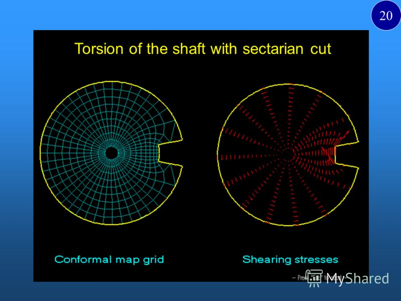 Torsion of the shaft with sectarian cut 20