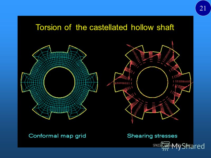 Torsion of the castellated hollow shaft 21