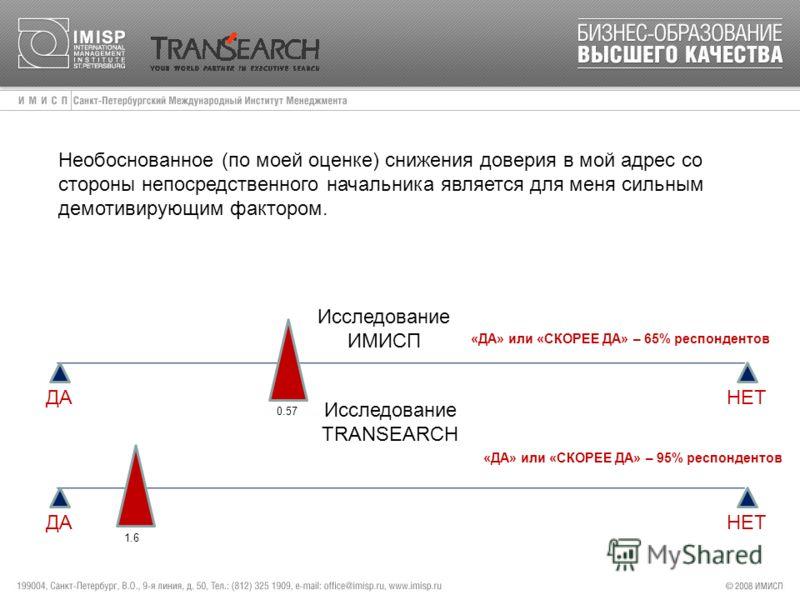 Необоснованное (по моей оценке) снижения доверия в мой адрес со стороны непосредственного начальника является для меня сильным демотивирующим фактором. ДА НЕТ Исследование ИМИСП 0.57 «ДА» или «СКОРЕЕ ДА» – 65% респондентов Исследование TRANSEARCH 1.6
