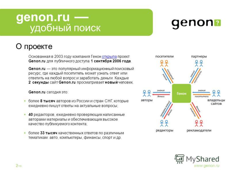 О проекте Основанная в 2003 году компания Генон открыла проект Genon.ru для публичного доступа 1 сентября 2006 года.открыла Genon.ru это популярный информационный поисковый ресурс, где каждый посетитель может узнать ответ или ответить на любой вопрос
