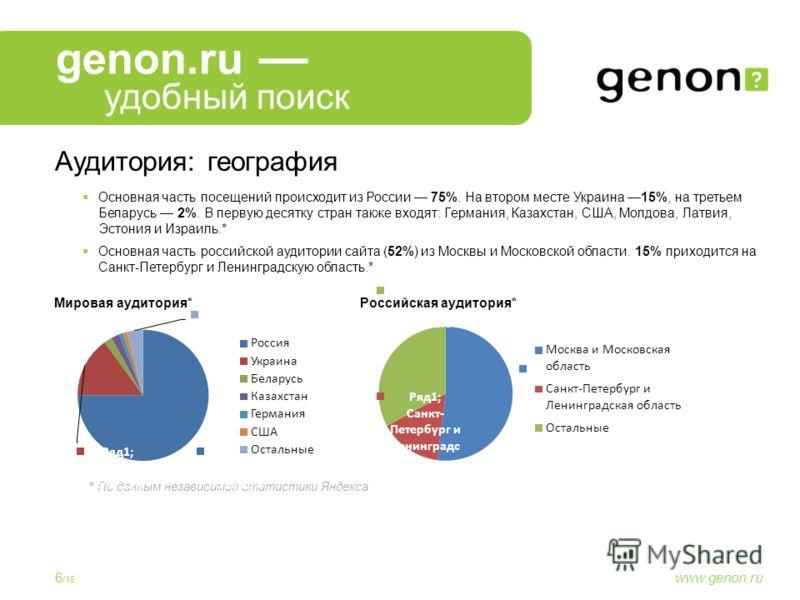 Аудитория: география Основная часть посещений происходит из России 75%. На втором месте Украина 15%, на третьем Беларусь 2%. В первую десятку стран также входят: Германия, Казахстан, США, Молдова, Латвия, Эстония и Израиль.* Основная часть российской