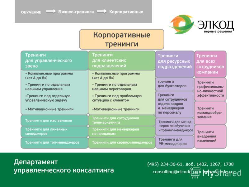 (495) 234-36-61, доб. 1402, 1267, 1708 consulting@elcode.ru www.elcode.ru ОБУЧЕНИЕ Бизнес-тренингиКорпоративные