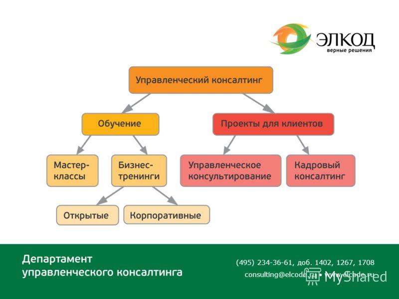 (495) 234-36-61, доб. 1402, 1267, 1708 consulting@elcode.ru www.elcode.ru