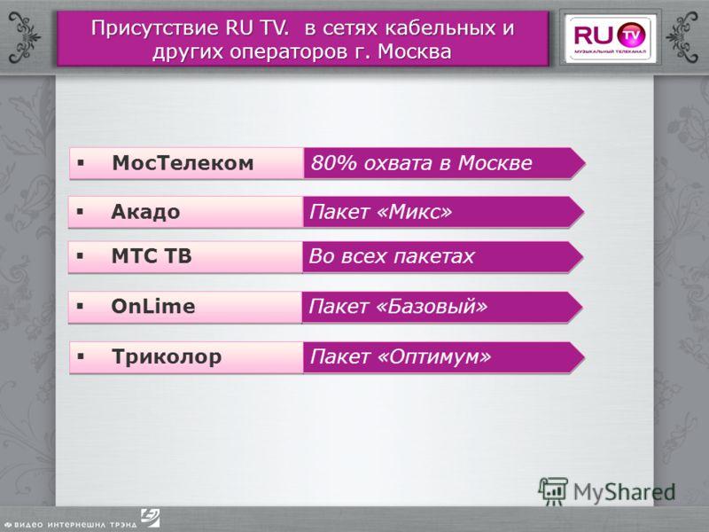 МосТелеком Присутствие RU TV. в сетях кабельных и других операторов г. Москва Акадо МТС ТВ OnLime Триколор 80% охвата в Москве Пакет «Микс» Во всех пакетах Пакет «Базовый» Пакет «Оптимум»
