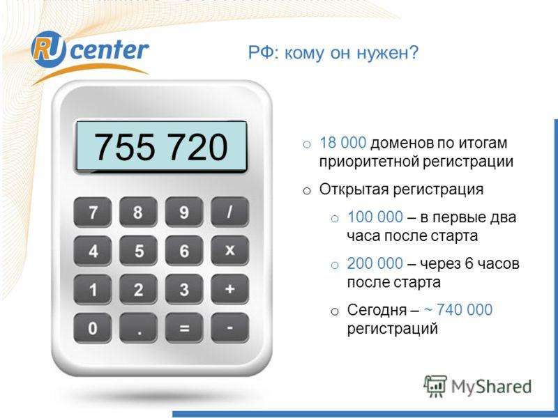 РФ: кому он нужен? 755 720 o 18 000 доменов по итогам приоритетной регистрации o Открытая регистрация o 100 000 – в первые два часа после старта o 200 000 – через 6 часов после старта o Сегодня – ~ 740 000 регистраций