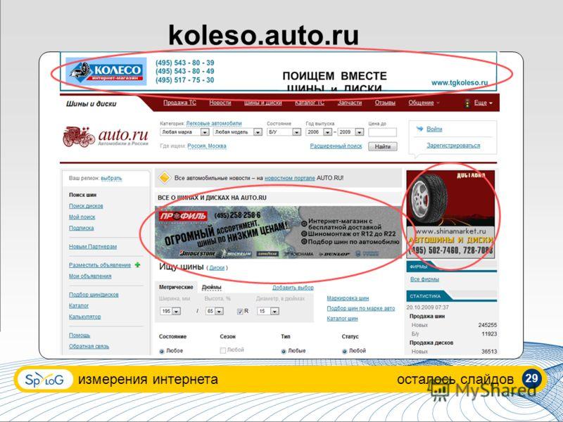 koleso.auto.ru измерения интернетаосталось слайдов 29