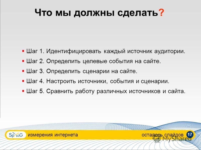 Что мы должны сделать? измерения интернетаосталось слайдов Шаг 1. Идентифицировать каждый источник аудитории. Шаг 2. Определить целевые события на сайте. Шаг 3. Определить сценарии на сайте. Шаг 4. Настроить источники, события и сценарии. Шаг 5. Срав