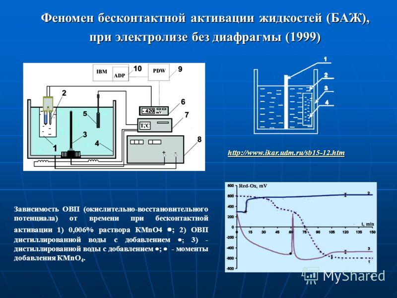 4 Феномен бесконтактной активации жидкостей (БАЖ), при электролизе без диафрагмы (1999) http://www.ikar.udm.ru/sb15-12.htm Зависимость ОВП (окислительно-восстановительного потенциала) от времени при бесконтактной активации 1) 0,006% раствора КMnO4 ;