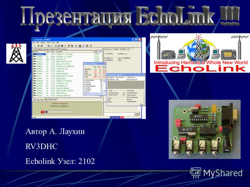 Автор А. Лаухин RV3DHC Echolink Узел: 2102