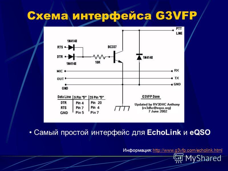 Схема интерфейса G3VFP Информация: http://www.g3vfp.com/echolink.htmlhttp://www.g3vfp.com/echolink.html Самый простой интерфейс для EchoLink и eQSO