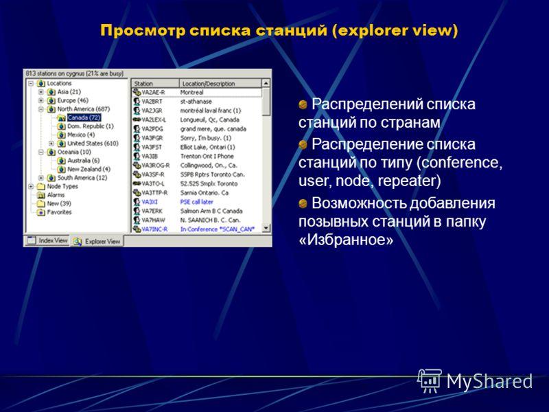 Просмотр списка станций (explorer view) Распределений списка станций по странам Распределение списка станций по типу (conference, user, node, repeater) Возможность добавления позывных станций в папку «Избранное»