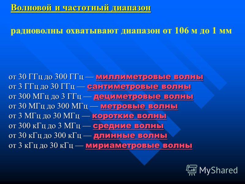 от 30 ГГц до 300 ГГц миллиметровые волны от 3 ГГц до 30 ГГц сантиметровые волны от 300 МГц до 3 ГГц дециметровые волны от 30 МГц до 300 МГц метровые волны от 3 МГц до 30 МГц короткие волны от 300 кГц до 3 МГц средние волны от 30 кГц до 300 кГц длинны