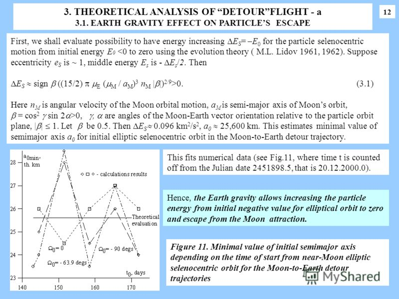 3. THEORETICAL ANALYSIS OF DETOURFLIGHT - a 3.1. EARTH GRAVITY EFFECT ON PARTICLES ESCAPE First, we shall evaluate possibility to have energy increasing E S = –E 0 for the particle selenocentric motion from initial energy E 0 0. (3.1) Here n M is ang