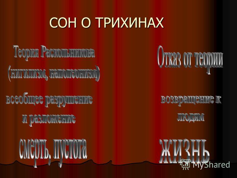 СОН О ТРИХИНАХ