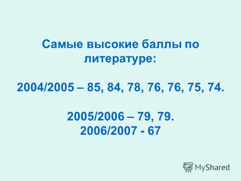 Самые высокие баллы по литературе: 2004/2005 – 85, 84, 78, 76, 76, 75, 74. 2005/2006 – 79, 79. 2006/2007 - 67
